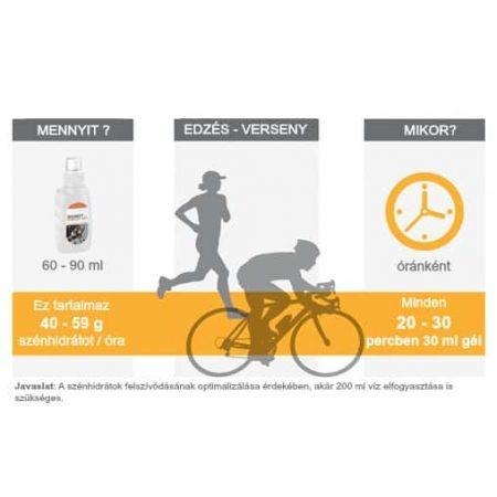 felhasználási javaslat-energy gel 125 ml